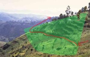 flanking-downhill