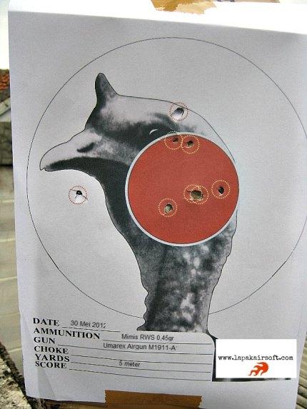 titik perkenaan Airgun Umarex Colt Government 1911-A1